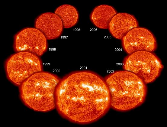 Manchas solares y ciclo solar